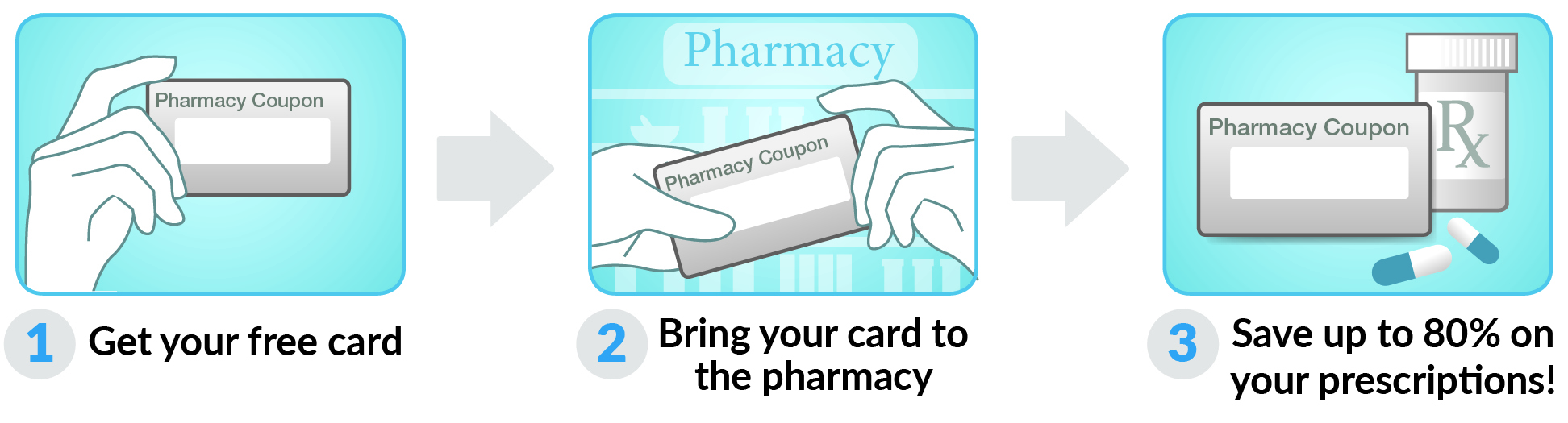 How to use Massachusetts Drug Card Card